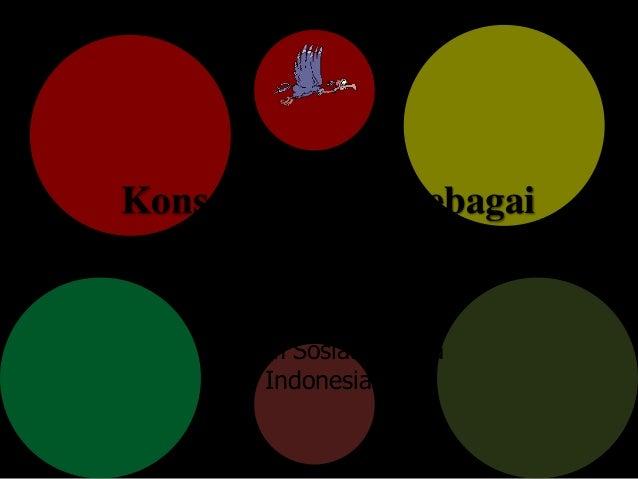 """Konsep Manusia sebagai Makhluk Budaya Proudly Present : """"Sistem Sosial Budaya Indonesia"""""""