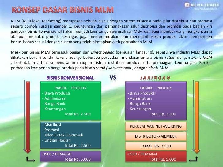 KONSEP DASAR BISNIS MLM<br />MLM (Multilevel Marketing) merupakansebuahbisnisdengansistemefisiensipadajalurdistribusidanpr...