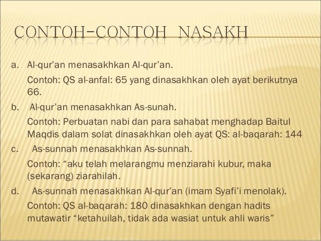 Konsep Nasakh Mansukh
