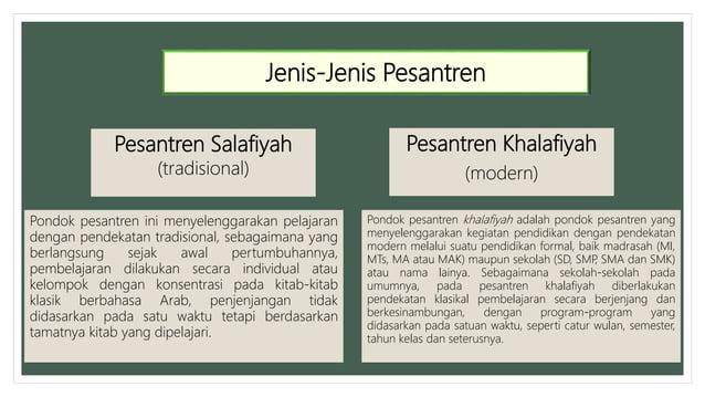 Pesantren Salafiyah (tradisional) Jenis-Jenis Pesantren Pondok pesantren khalafiyah adalah pondok pesantren yang menyeleng...