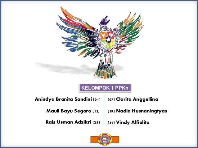 Rais Usman Adzikri (25) Anindya Branita Sandini (01) Mauli Bayu Segoro (13) (07) Clarita Anggellina (19) Nadia Husnaningty...