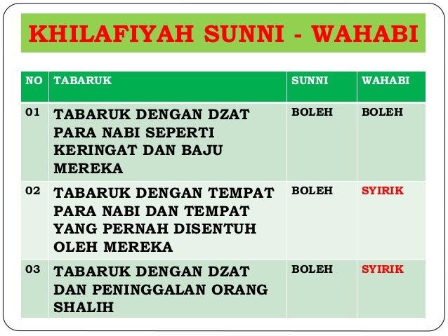 KHILAFIYAH SUNNI - WAHABI  NO TABARUK SUNNI WAHABI  01 TABARUK DENGAN DZAT  PARA NABI SEPERTI  KERINGAT DAN BAJU  MEREKA  ...