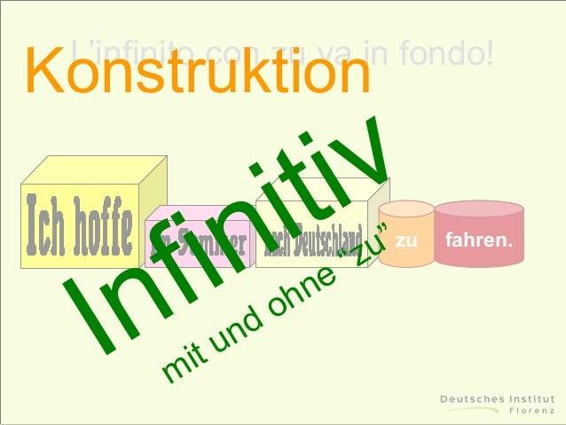 """fahren.zu L'infinito con zu va in fondo! Konstruktion Infinitiv mit und ohne """"zu"""""""