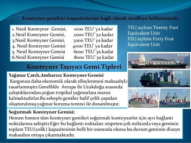 Besleyici Gemiler( Feeder Ship) Asıl taşıma şirketlerinin çalışmadığı ana konteyner terminalleri ile diğer limanlar arasın...