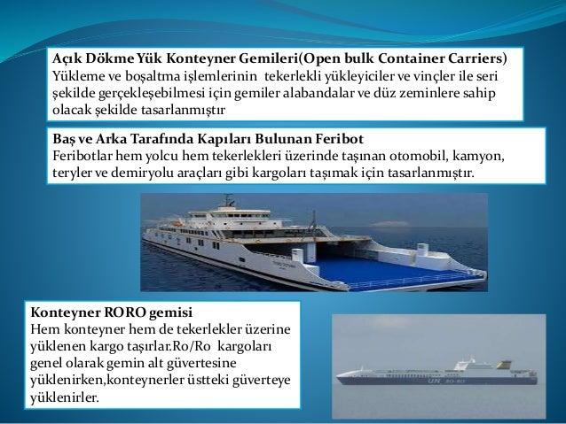 RoRo/ LoLo Gemileri Kargoları rampalar üzerinde veya kaldırma aparatları kullanılarak gemiye yüklendiği ve indirildiği gem...