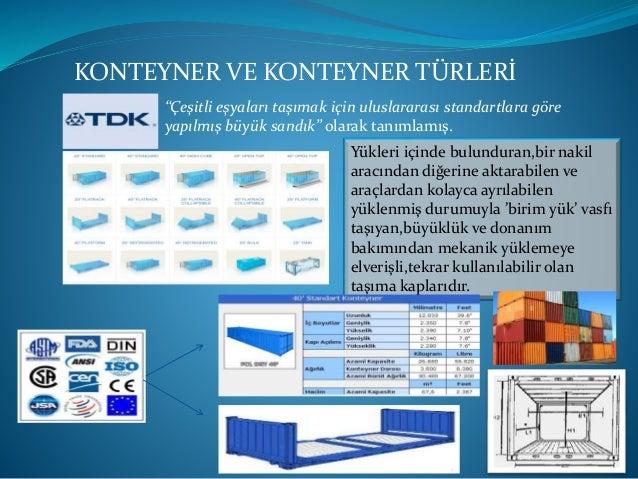 KONTEYNER VE KONTEYNER TÜRLERİ Standart Konteyner Tüm kargoların taşınmasına uygun yapıda olan genel amaçlı konteynerdir. ...