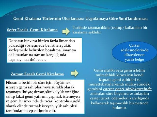 Gemi Kiralama Türlerinin Türk Hukukuna Göre Sınıflandırılması Gemi kirası sözleşmesi Zaman Çartering Sözleşmesi Navlun Söz...