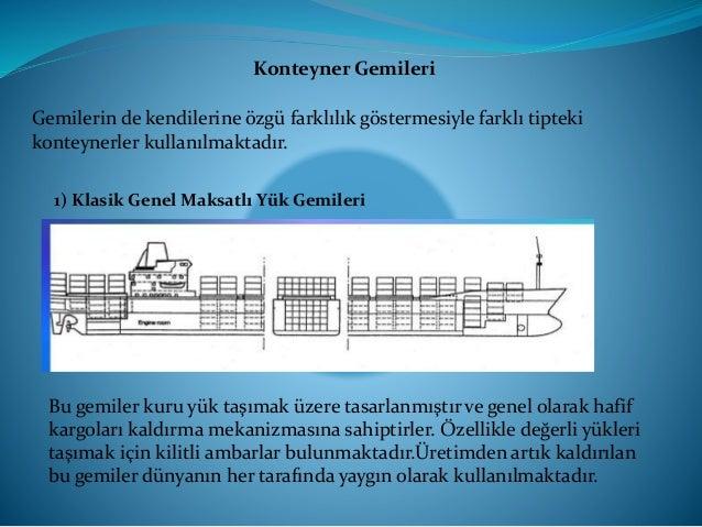 2) Çok Amaçlı Konteyner Gemisi Ambalajsız kargo taşımaya uygun hale getirilmiş ekipmanlara ek olarak geliştirilmiş ekipman...