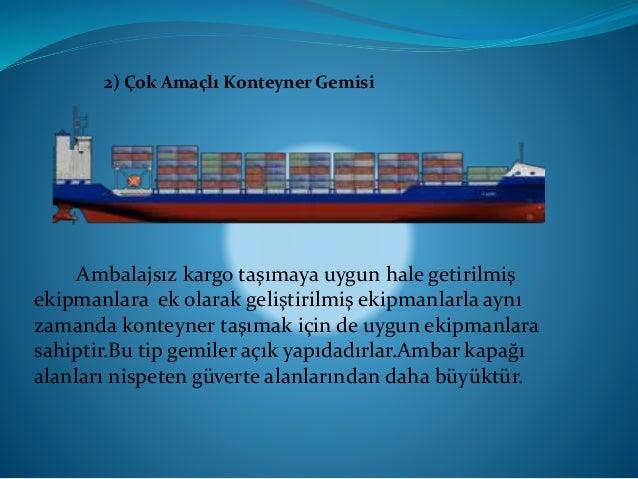 3) Yarı Konteyner Gemileri(Semi Container Vessels) Hem genel hem kargo hem konteyner taşımacılığı için uygundur.Boyutları ...