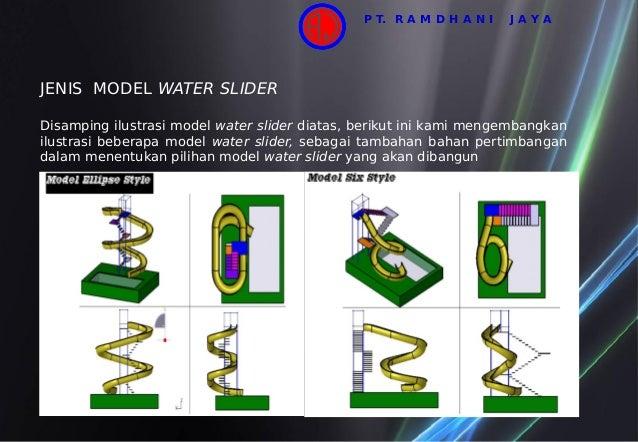 JENIS MODEL WATER SLIDER Disamping ilustrasi model water slider diatas, berikut ini kami mengembangkan ilustrasi beberapa ...