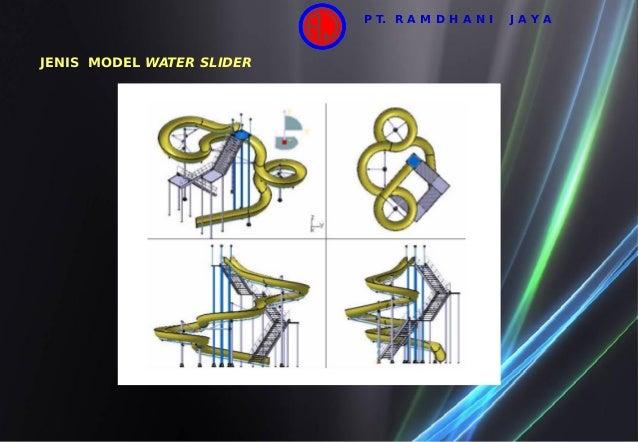 JENIS MODEL WATER SLIDER P T. R A M D H A N I J A Y A