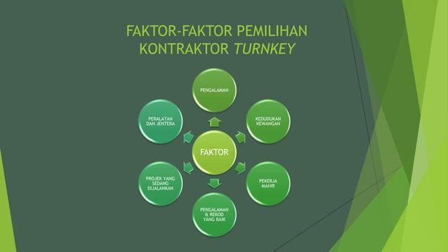 FAKTOR-FAKTOR PEMILIHAN KONTRAKTOR TURNKEY FAKTOR PENGALAMAN KEDUDUKAN KEWANGAN PEKERJA MAHIR PENGALAMAN & REKOD YANG BAIK...