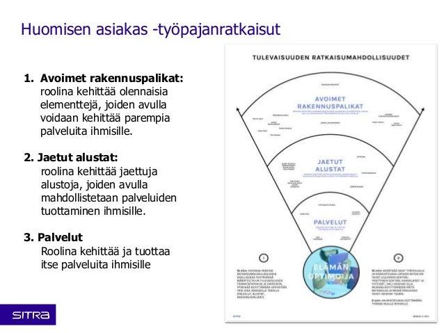 Huomisen asiakas -työpajanratkaisut  1. Avoimet rakennuspalikat:  roolina kehittää olennaisia  elementtejä, joiden avulla ...