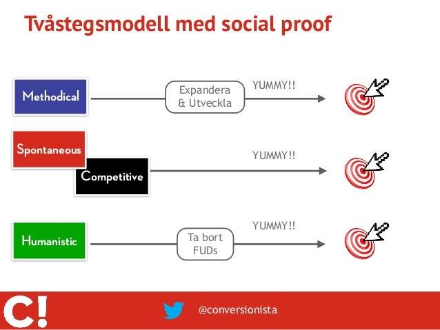 Tvåstegsmodell med social proof                           Expandera    YUMMY!!Methodical                 & UtvecklaSpontan...