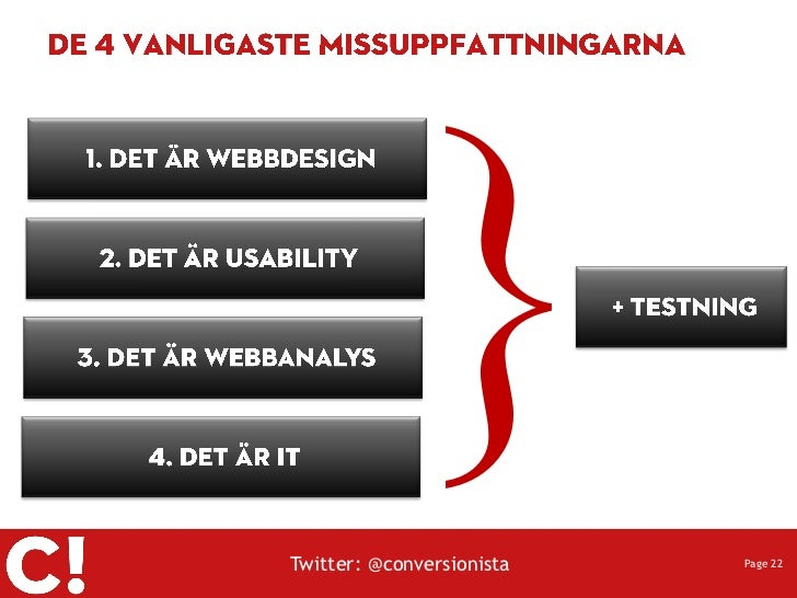 Twitter: @conversionista   Page 22