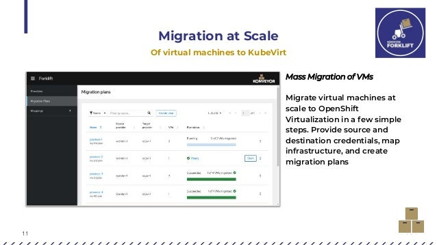 11 Migration at Scale Of virtual machines to KubeVirt Mass Migration of VMs Migrate virtual machines at scale to OpenShift...