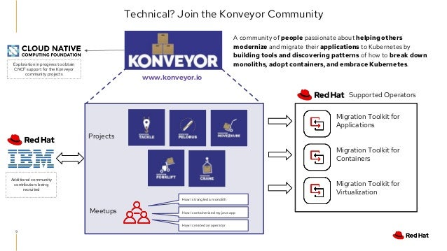 9 www.konveyor.io Technical? Join the Konveyor Community A community of people passionate about helping others modernize a...