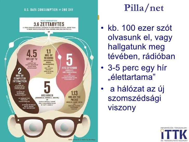 Pilla/net <ul><li>kb. 100 ezer szót olvasunk el, vagy hallgatunk meg tévében, rádióban </li></ul><ul><li>3-5 perc egy hír ...