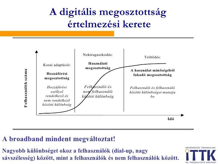 A digitális megosztottság  értelmezési kerete A broadband mindent megváltoztat!   Nagyobb különbséget okoz a felhasználók ...