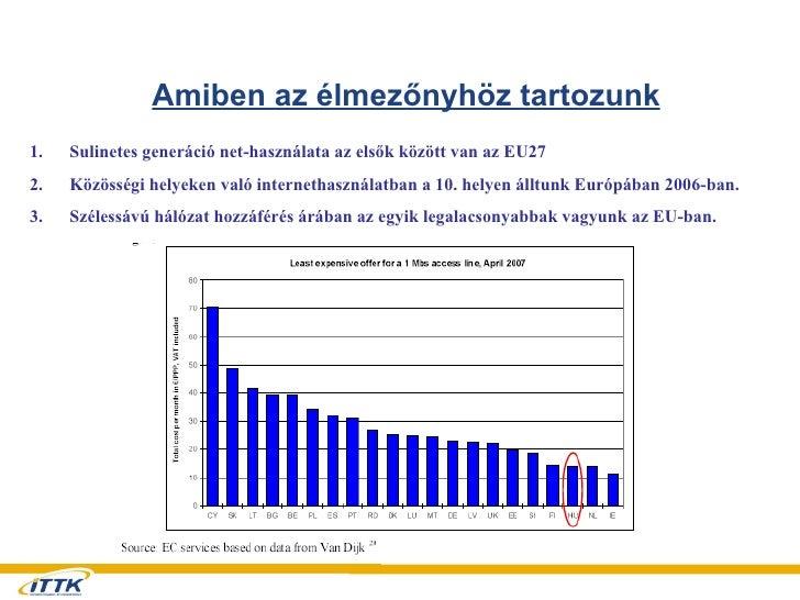 Amiben az élmezőnyhöz tartozunk <ul><li>Sulinetes generáció net-használata az elsők között van az EU27 </li></ul><ul><li>K...