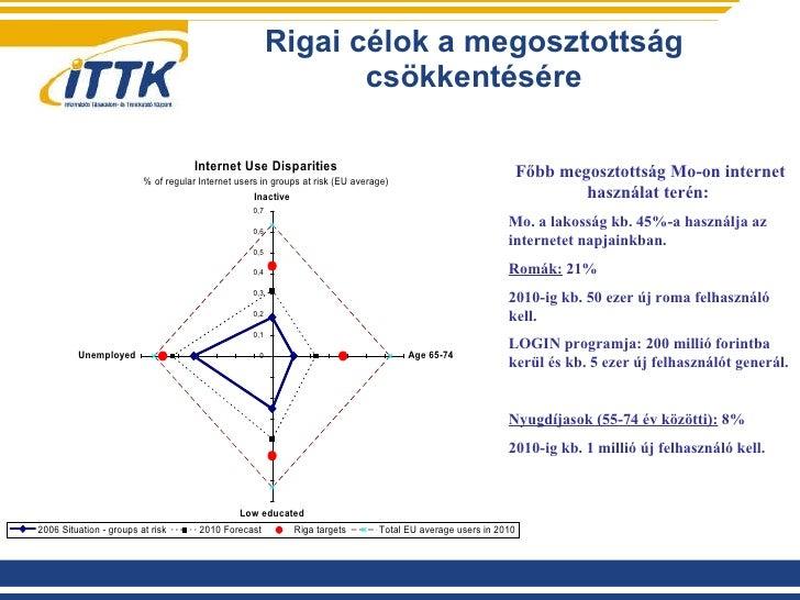 Rigai célok a megosztottság csökkentésére Főbb megosztottság Mo-on internet használat terén:  Mo. a lakosság kb. 45%-a has...