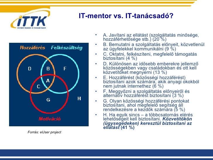 IT-mentor vs. IT-tanácsadó? <ul><li>A. Javítani az ellátást (szolgáltatás minősége, hozzáférhetősége stb.) (20 %) </li></u...