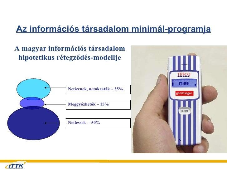 Az információs társadalom minimál-programja A magyar információs társadalom hipotetikus rétegződés-modellje Netizenek, net...