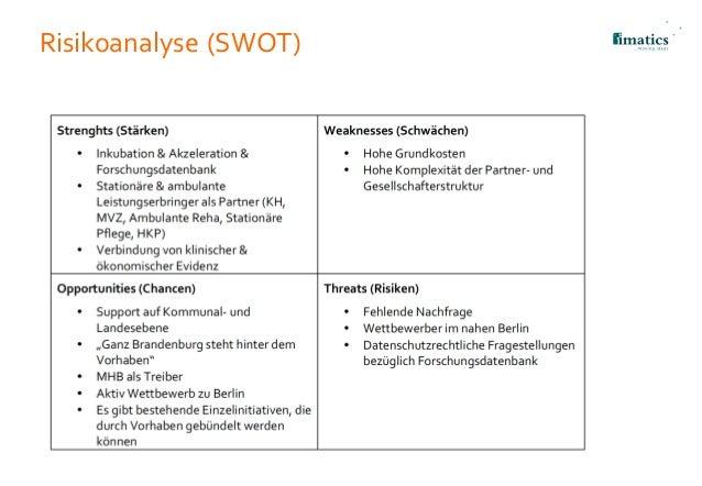 Risikoanalyse (SWOT)