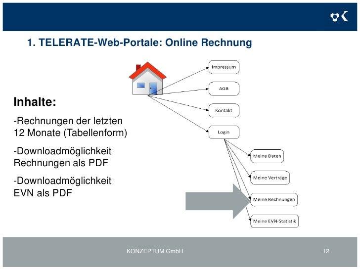Anzeige der gewählten Produktoptionen je Vertrag</li></li></ul><li>1. TELERATE-Web-Portale: Online RechnungMeine Verträge<...