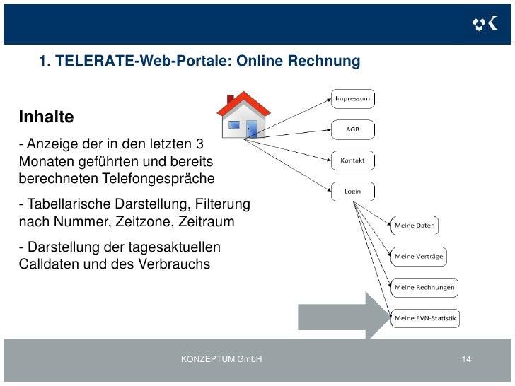 1. TELERATE-Web-Portale: Online Rechnung<br />KONZEPTUM GmbH<br />12<br />Inhalte:<br /><ul><li>Rechnungen der letzten 12 ...