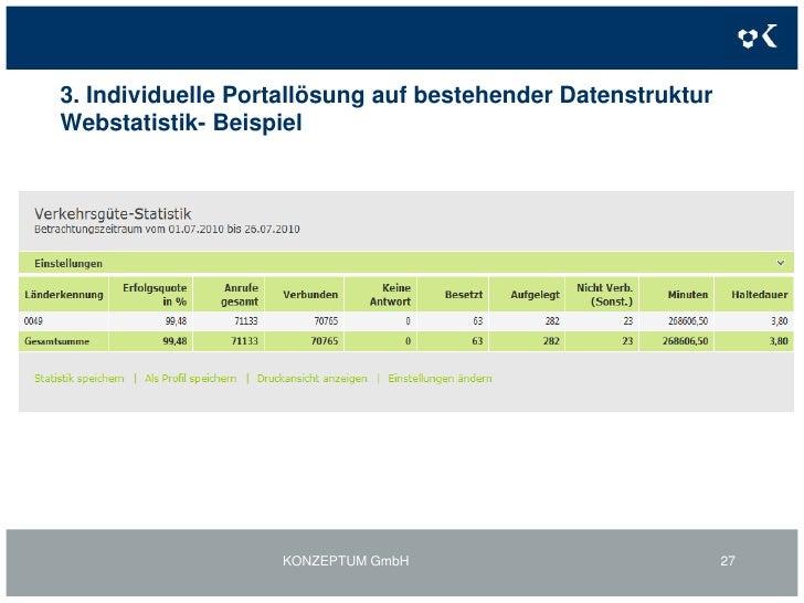 3. Individuelle Portallösung auf bestehender Datenstruktur<br />Zielsetzung: Basierend auf bestehenden Daten und einem exi...