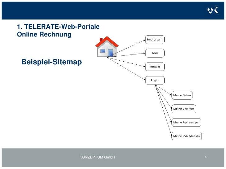 1. TELERATE-Web-PortaleOnline Rechnung<br />KONZEPTUM GmbH<br />4<br />Beispiel-Sitemap<br />