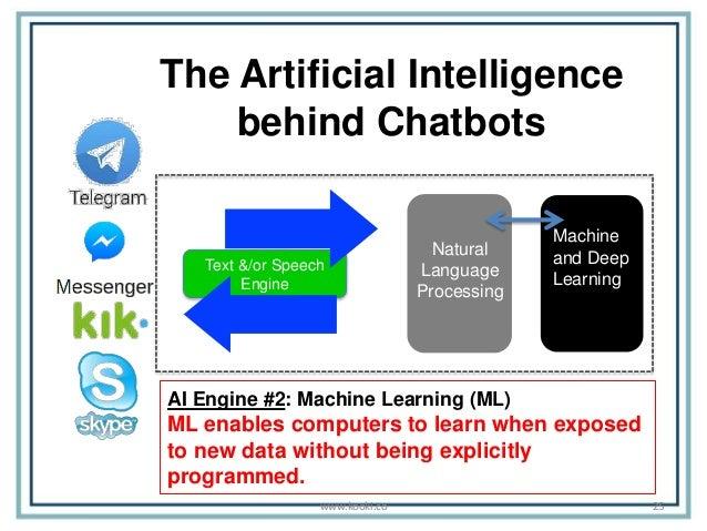 machine learning chatbot