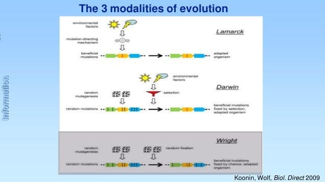 Information  The 3 modalities of evolution  Koonin, Wolf, Biol. Direct 2009