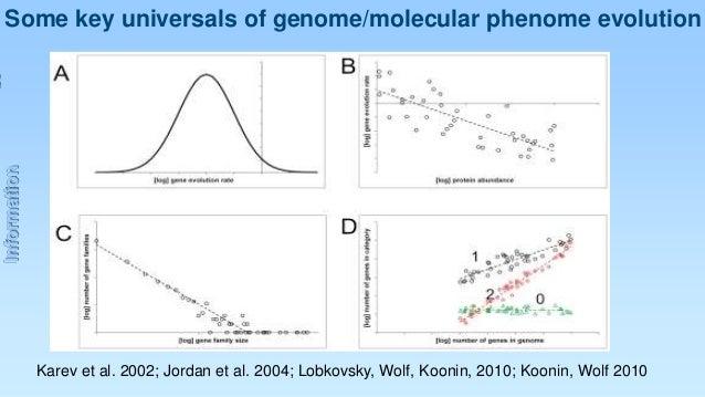 Information  Some key universals of genome/molecular phenome evolution  Karev et al. 2002; Jordan et al. 2004; Lobkovsky, ...