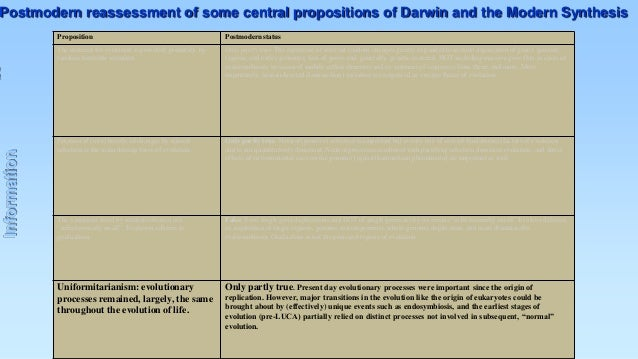 Postmodern reassessment of some central propositions of Darwin and the Modern Synthesis Postmodern status  The material fo...