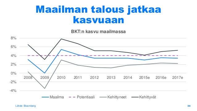 online dating teollisuuden tulot 2012 Puolan dating UK