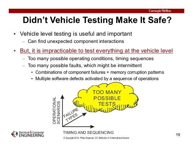 © Copyright 2014, Philip Koopman. CC Attribution 4.0 International license. Didn't Vehicle Testing Make It Safe? • Vehicle...
