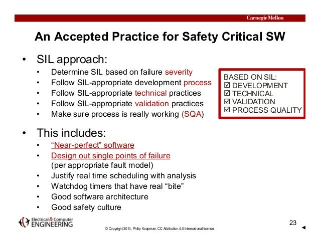 © Copyright 2014, Philip Koopman. CC Attribution 4.0 International license. An Accepted Practice for Safety Critical SW • ...