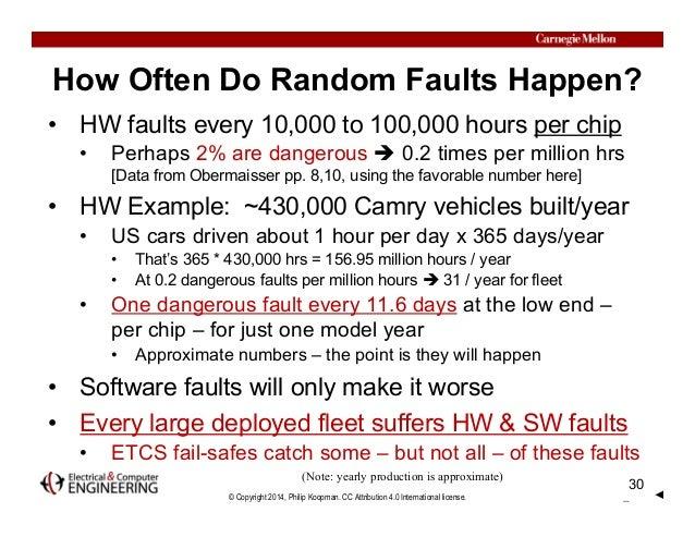 © Copyright 2014, Philip Koopman. CC Attribution 4.0 International license. How Often Do Random Faults Happen? • HW faults...