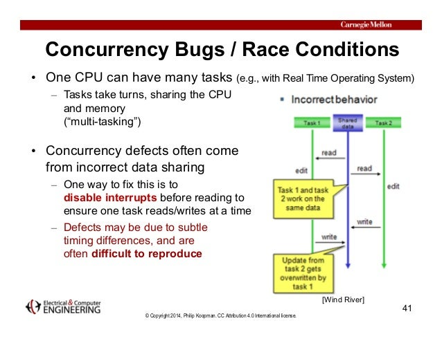 © Copyright 2014, Philip Koopman. CC Attribution 4.0 International license. Concurrency Bugs / Race Conditions • One CPU c...