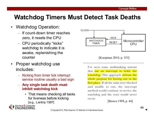 © Copyright 2014, Philip Koopman. CC Attribution 4.0 International license. Watchdog Timers Must Detect Task Deaths • Watc...