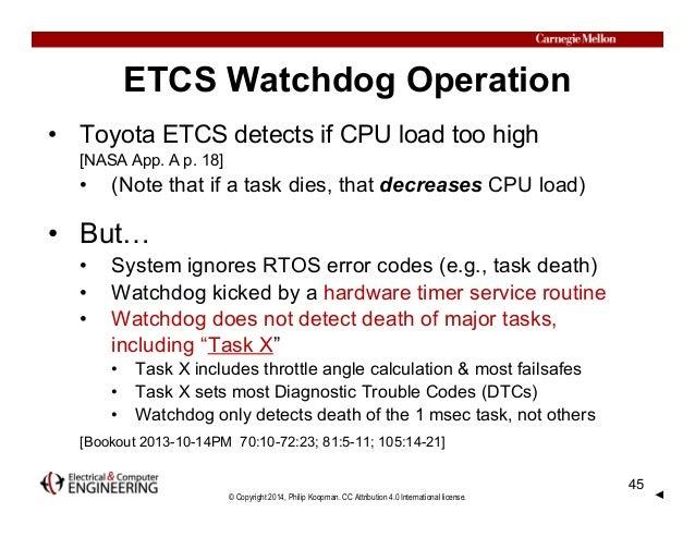 © Copyright 2014, Philip Koopman. CC Attribution 4.0 International license. ETCS Watchdog Operation • Toyota ETCS detects ...
