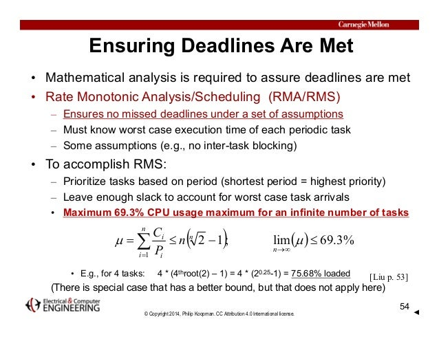 © Copyright 2014, Philip Koopman. CC Attribution 4.0 International license. Ensuring Deadlines Are Met • Mathematical anal...