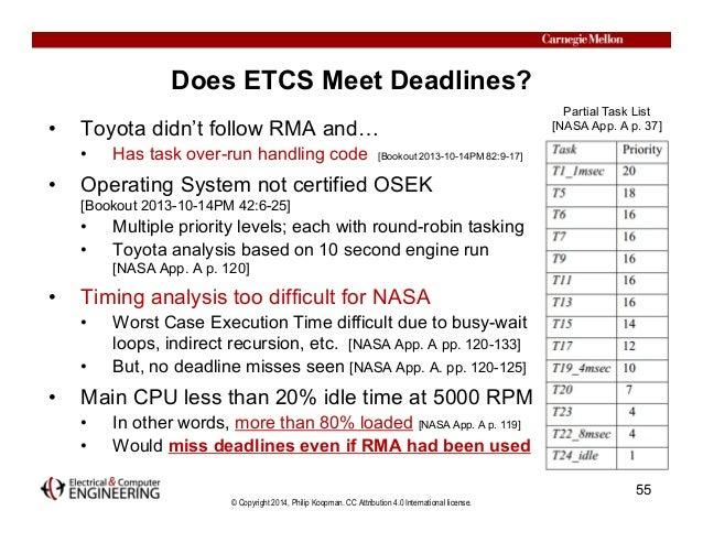 © Copyright 2014, Philip Koopman. CC Attribution 4.0 International license. Does ETCS Meet Deadlines? • Toyota didn't foll...