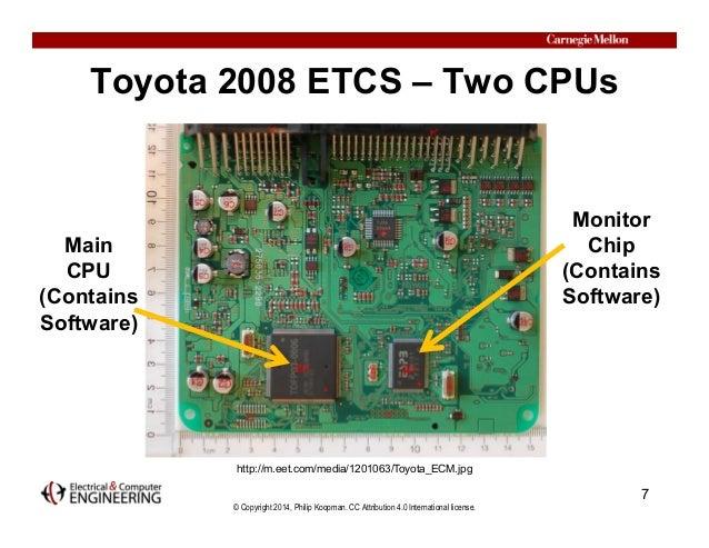 © Copyright 2014, Philip Koopman. CC Attribution 4.0 International license. Toyota 2008 ETCS – Two CPUs 7 Main CPU (Contai...