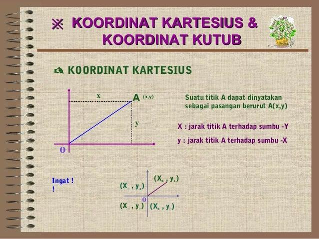 ※ KOORDINAT KARTESIUS &     KOORDINAT KUTUB KOORDINAT KARTESIUS          x       A (x,y)               Suatu titik A dapa...