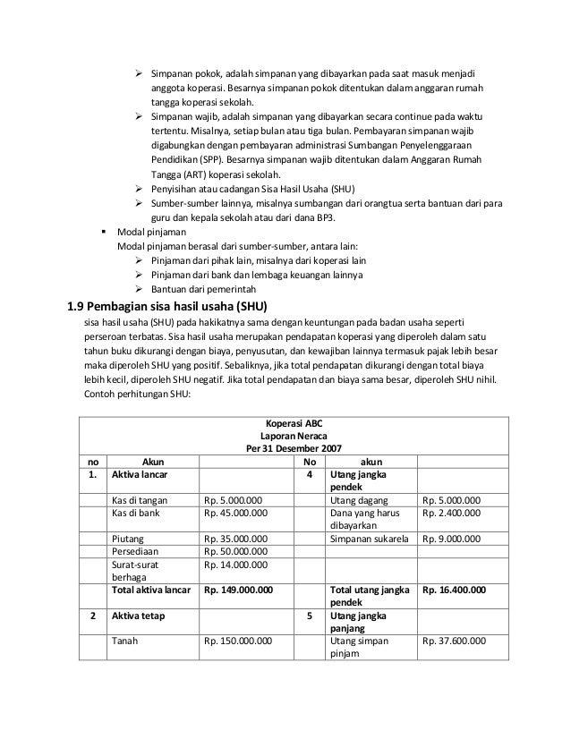 Contoh Laporan Keuangan Koperasi Simpan Pinjam Sekolah Kumpulan Contoh Laporan