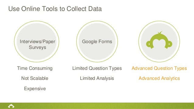 Use Online Tools to Collect Data Interviews/Paper Surveys Time Consuming Not Scalable Expensive Google Forms Limited Quest...