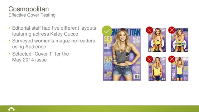 • Editorial staff had five different layouts featuring actress Kaley Cuoco • Surveyed women's magazine readers using Audie...